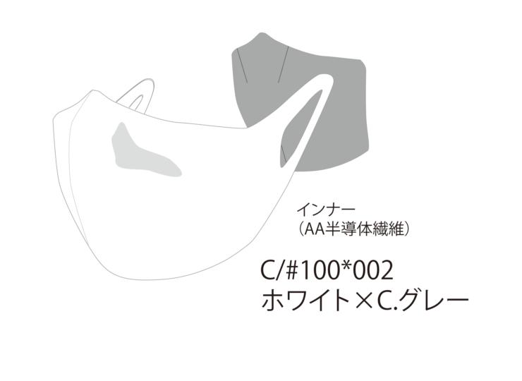 OMA20MK1
